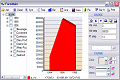 TREESHARP : freeware software for reports and charts from database